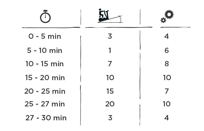 programme elliptique