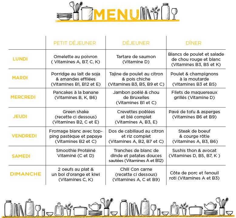 programmation de menu pour la semaine