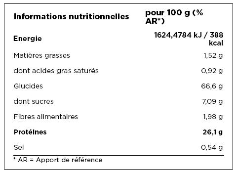Informations nutritionnelles du Gainer