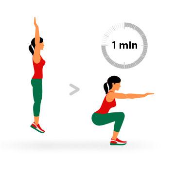 Qu'est ce que l'Interval Training ? - FitnessBoutique