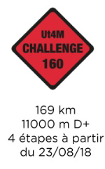 Ut4m Challenge 160