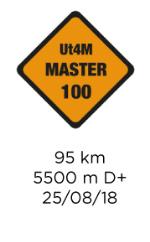 Ut4m MAster 100