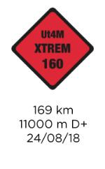Ut4m Xtrem 160