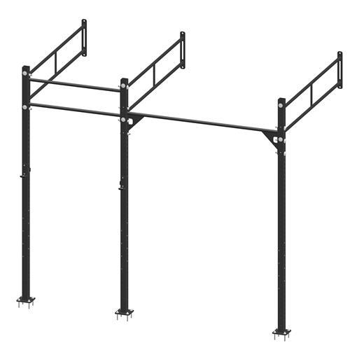 Circuit Training GorillaGrip Wallmounts Standards Série 3.0